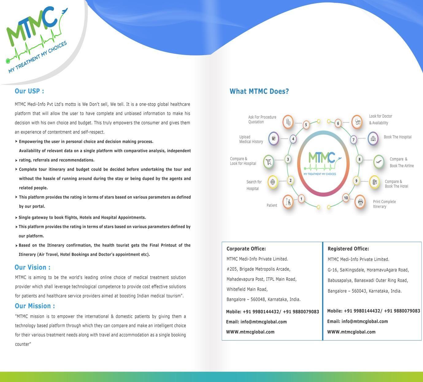 Mtmc Usp Vision And Mission Medical Tourism Tourism Medical