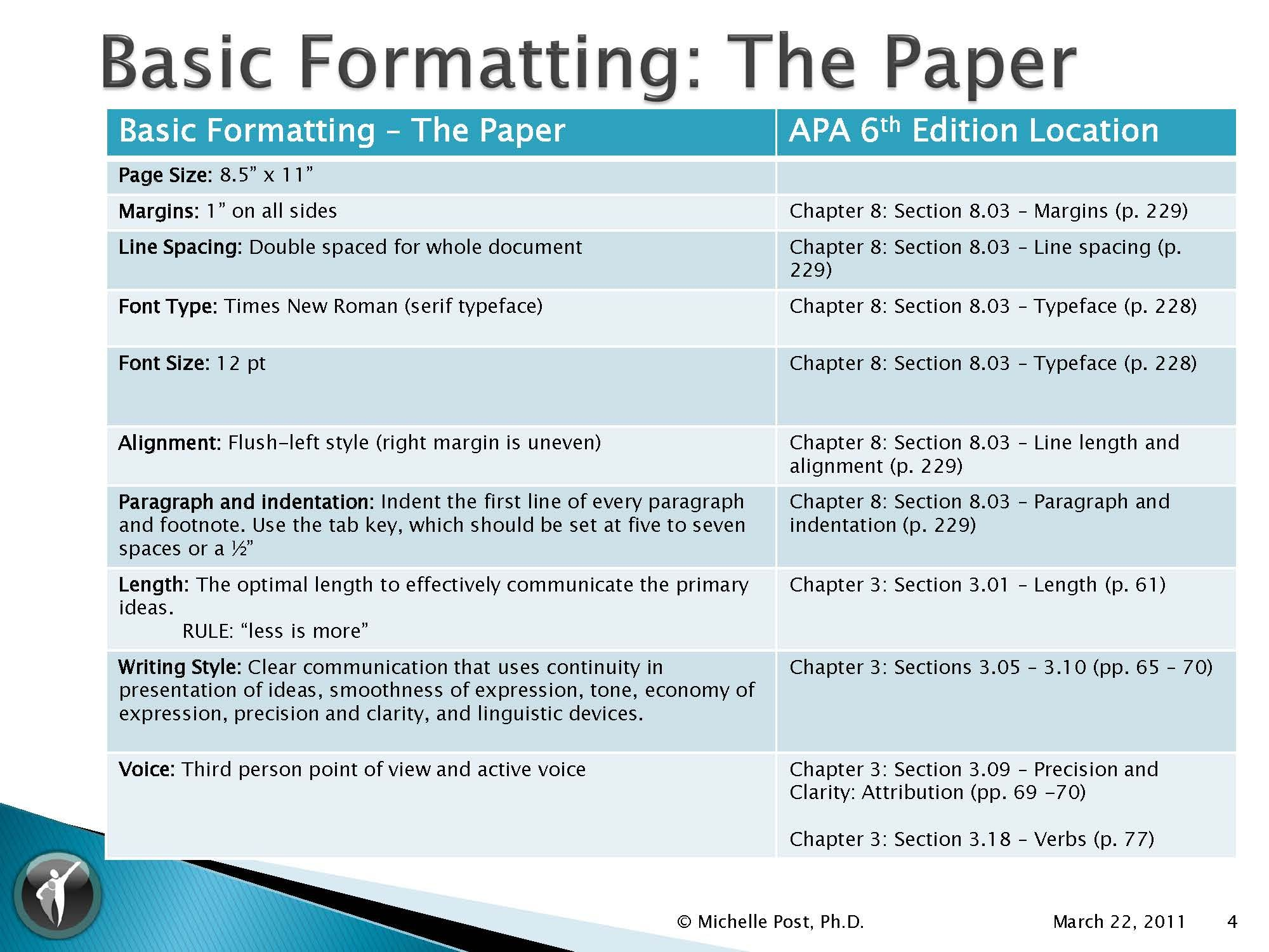 Pin By Dr Michelle Post Sm On Apa 6th Ed Writing Resource Center Edition Essay Format How To Cite Multiple Author In Paragraph