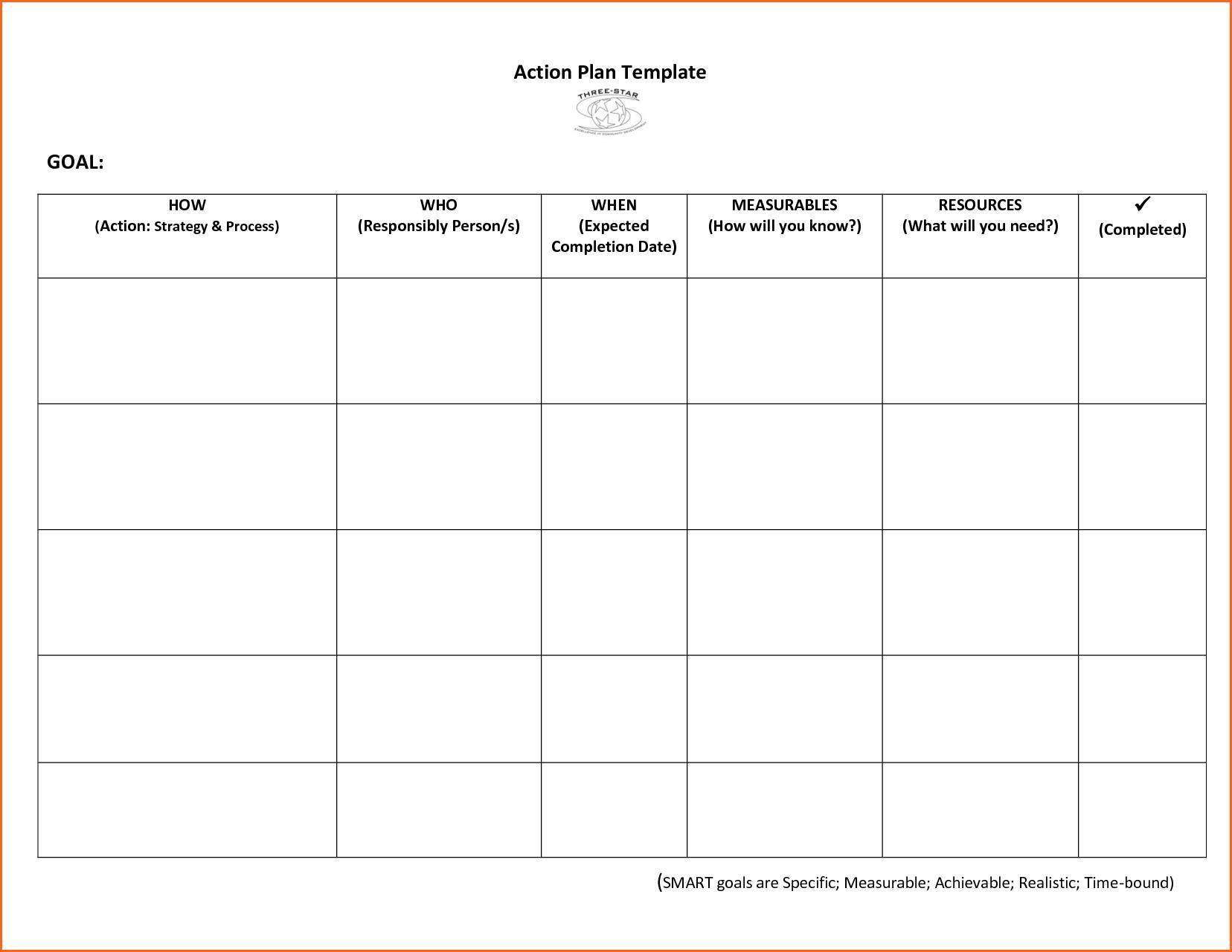 Beautiful Sample Smart Action Plan Gallery Resume Samples