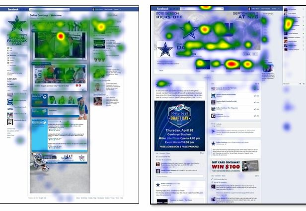 Facebook Timeline Changed the Way We See Brand Pages; Here\u0027s How - marketing timeline template