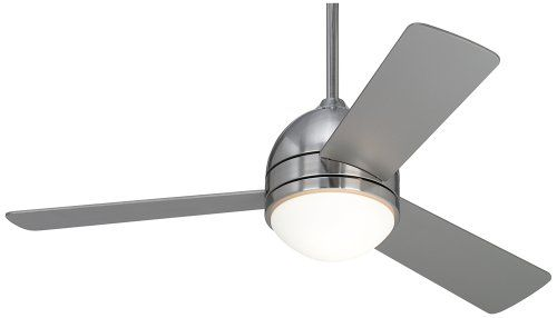 Save $ 125 ! Buy a Casa Vieja Trifecta Ceiling Fan – 44″ Brushed Nic