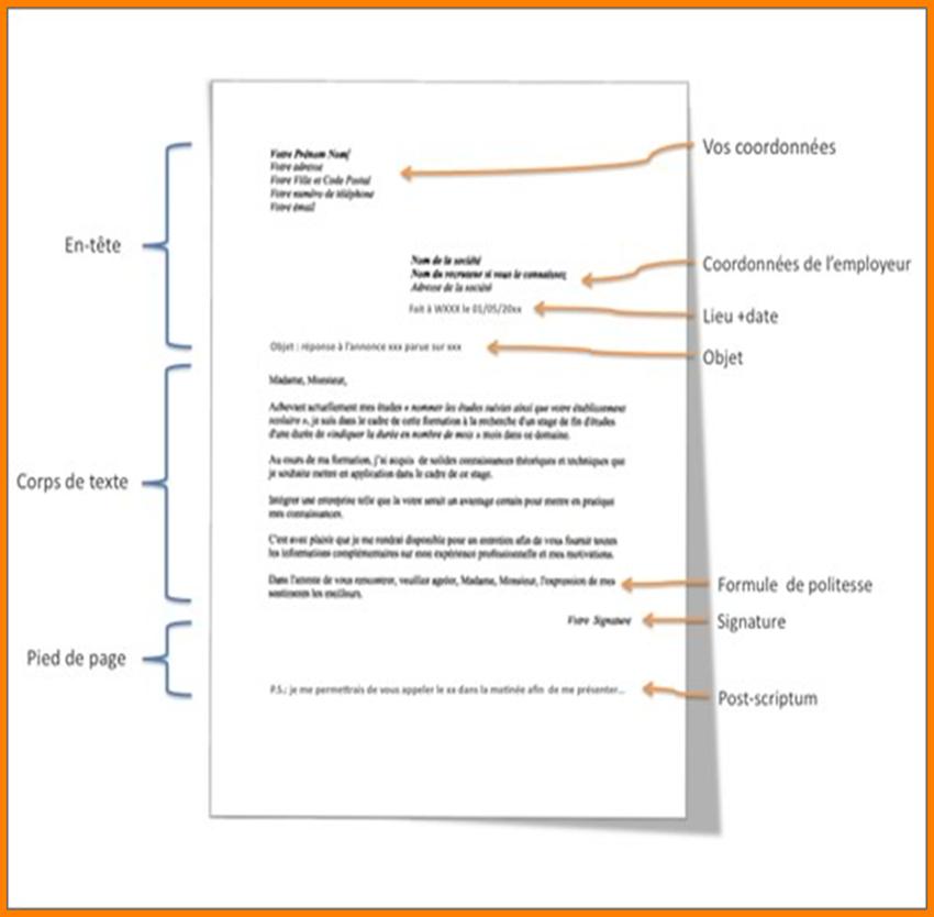 Lettre De Motivation Parcoursup Exemple: Mise-en-page-lettre-motivation-lettmotiv 9+ Mise En Page