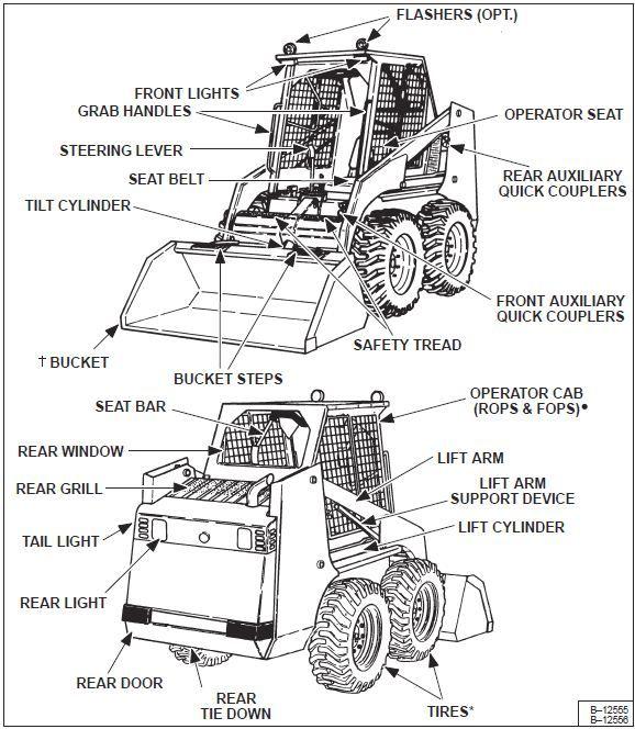 Fine , Bobcat 853 853h Skid Steer Loader Workshop Service
