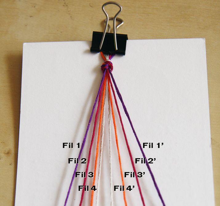 tutoriel bracelets br siliens brasil file pinterest bracelets activit et activit. Black Bedroom Furniture Sets. Home Design Ideas
