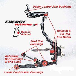 97 Civic Suspension Parts Se Honda. 97 Civic Suspension Parts Se Honda Knowledge Facts. Honda. Honda Crx Suspension Schematic At Scoala.co
