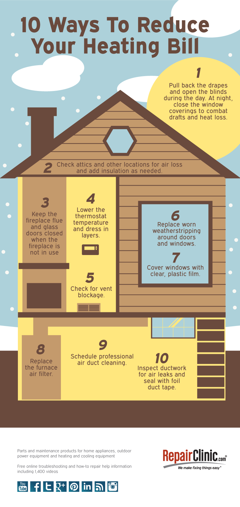 10 Tips For Reducing Heating Bills Heating Air Conditioning