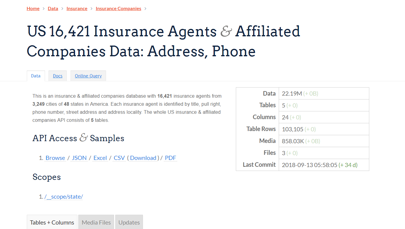 Us 16 421 Insurance Agents Affiliated Companies Data Address