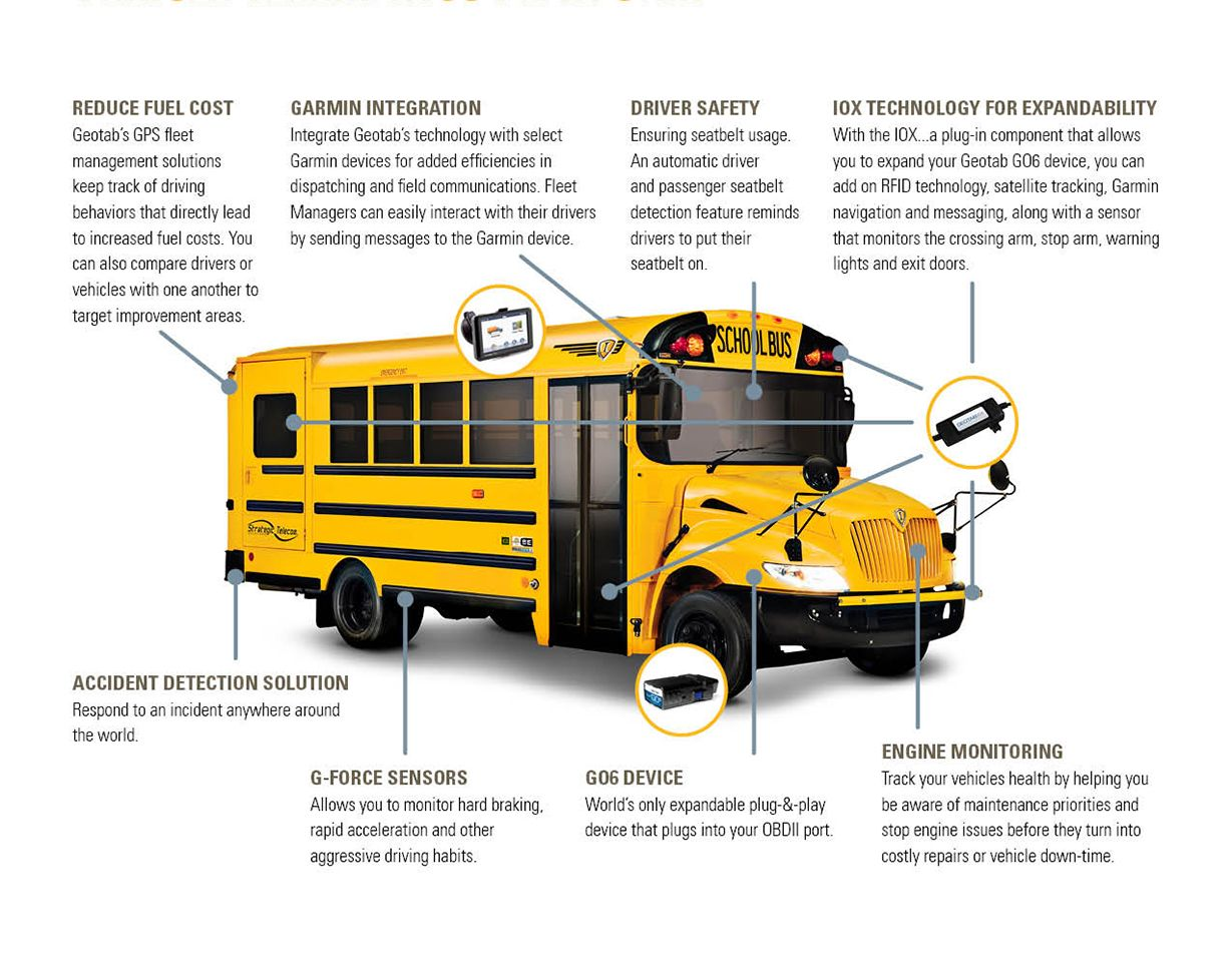 RealTime Visibility for School Buses Bus engine, School