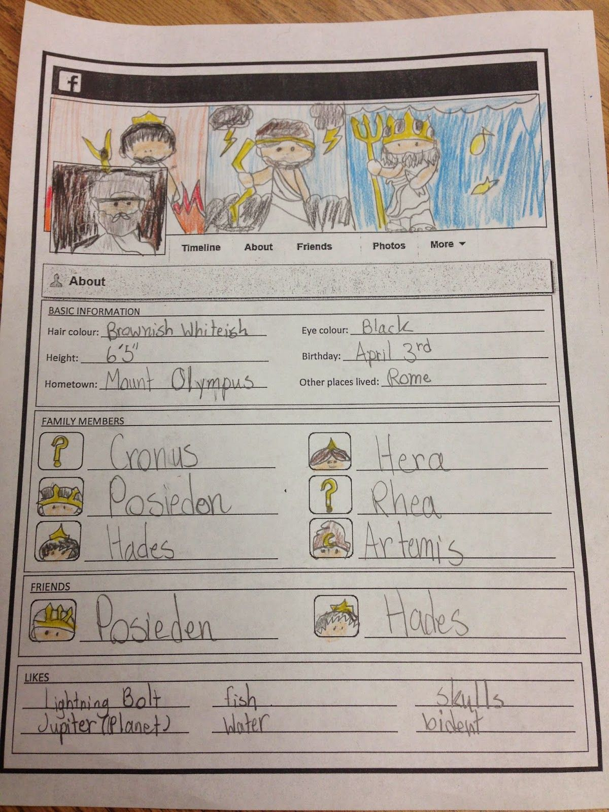Kids Can Create Facebook Pages For A Greek God Goddess Of Their Choice When Studying Ancient