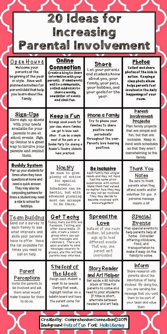 Parent Involvement Matters Classroom Fun Beginning And
