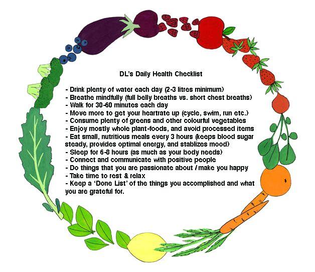 http://daniellelevynutrition.com/2015/07/07/create-a-daily-health-checklist/