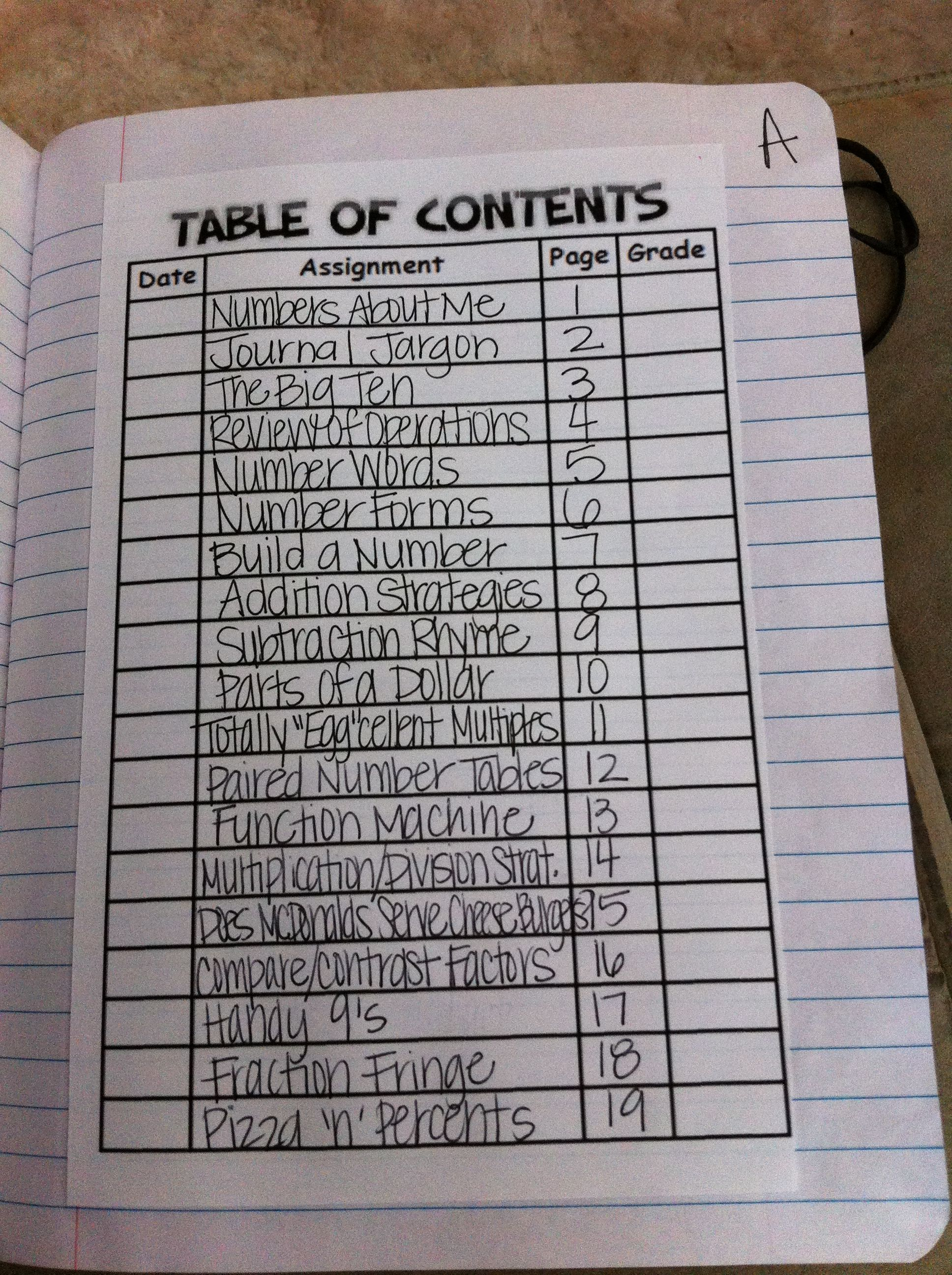 Table Of Contents A