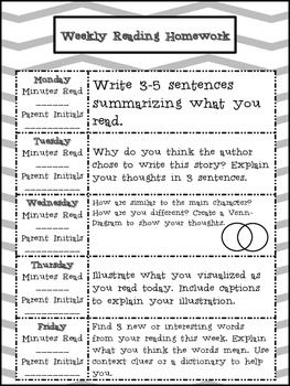 5 weeks of reading homework prompts. Can be reused every 5 weeks! 2nd-4th grade