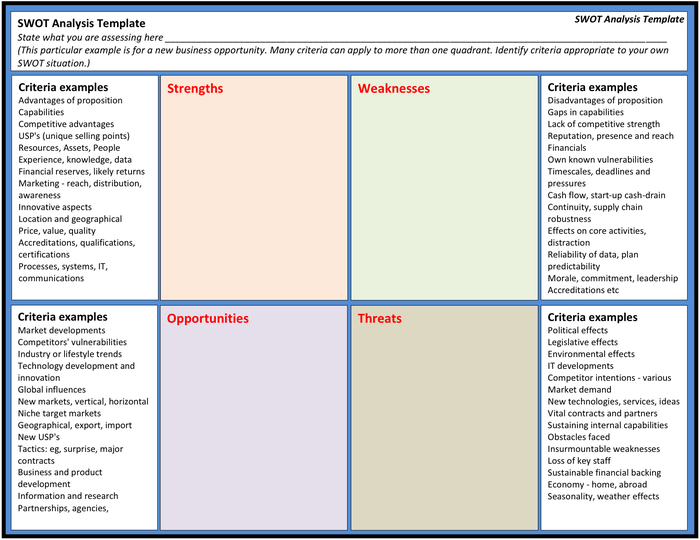 Swot analysis template excel analysis templates pinterest for Capabilities analysis template