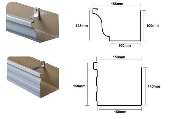 Blog Gutter Solutions Gutters Rain Gutters Types Of Insulation