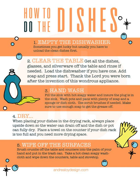 How To Do The Dishes Infographic Printable For Kids Helpful And