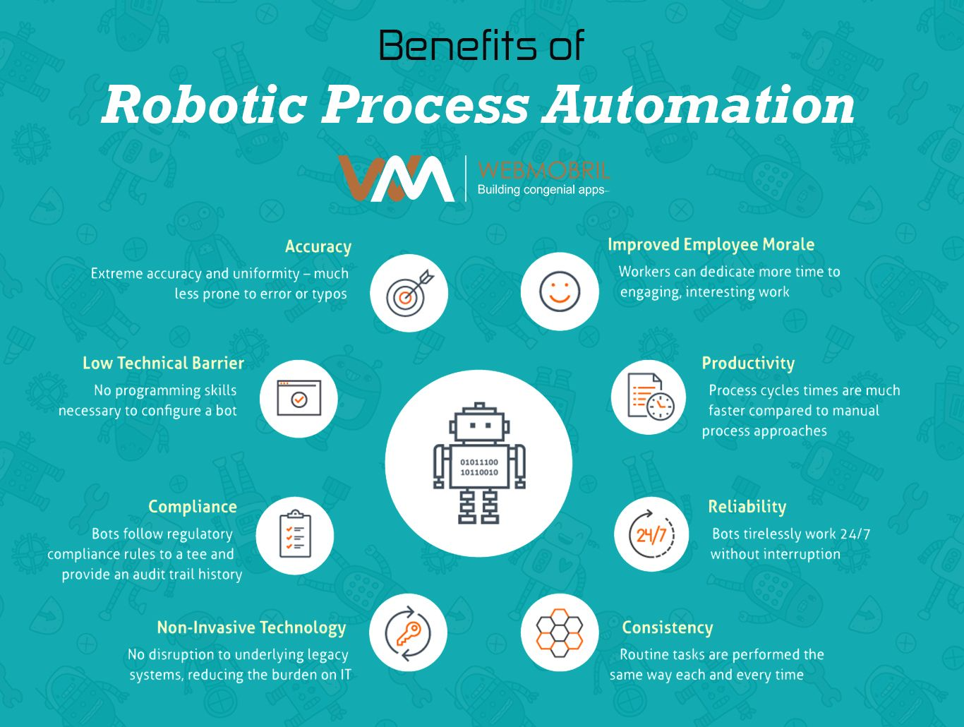 Automation Technology: The Complete Guide To Robotic Process Automation In 2019