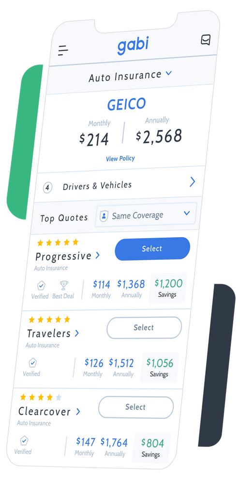 Compare Affordable Home & Car Insurance Quotes Free Tool