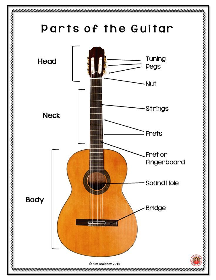 Guitar Music Lessons Guitar In The Classroom Online Guitar Lessons Guitar Teaching Basic Guitar Lessons
