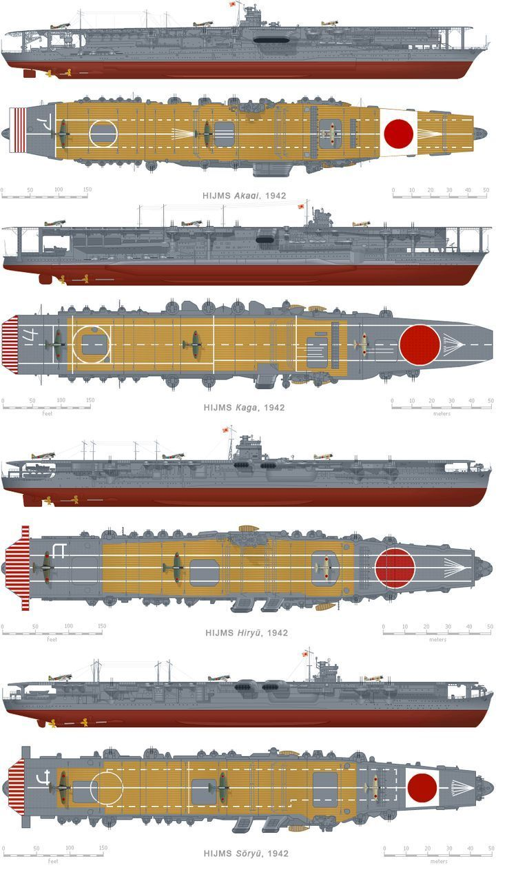 The Pearl Harbor Carrier Group