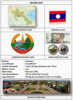 34++ Ibukota negara laos information