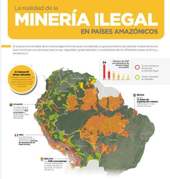 (Descarga infografía) La realidad de la minería ilegal en los países amazónicos
