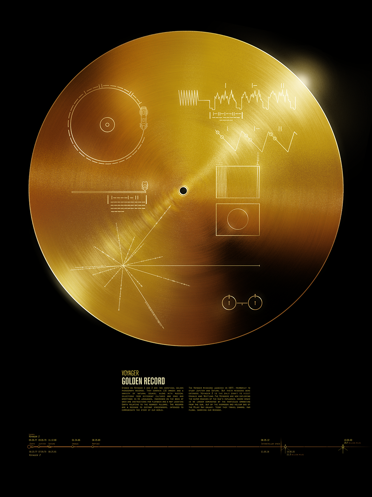 Voyager Golden Record Cedar Carbon Prints Voyager Golden Record Art Prints