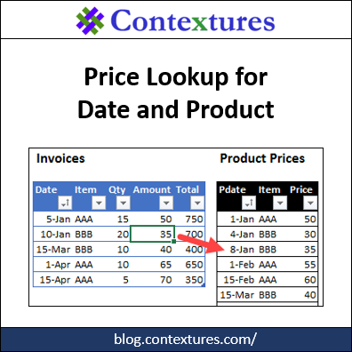 Excel Price Lookup for Date and Product Name | Excel