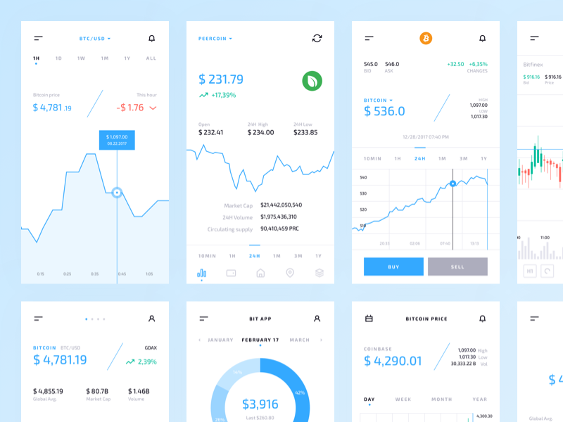 cryptocurrency graphs app