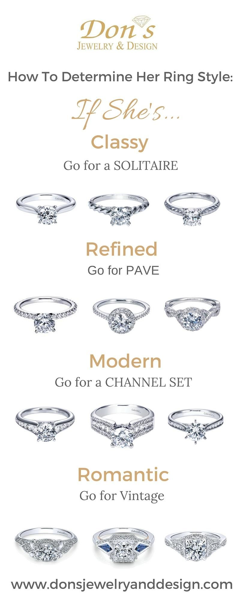 What's your ring style? Don's Jewelry & Design offers a