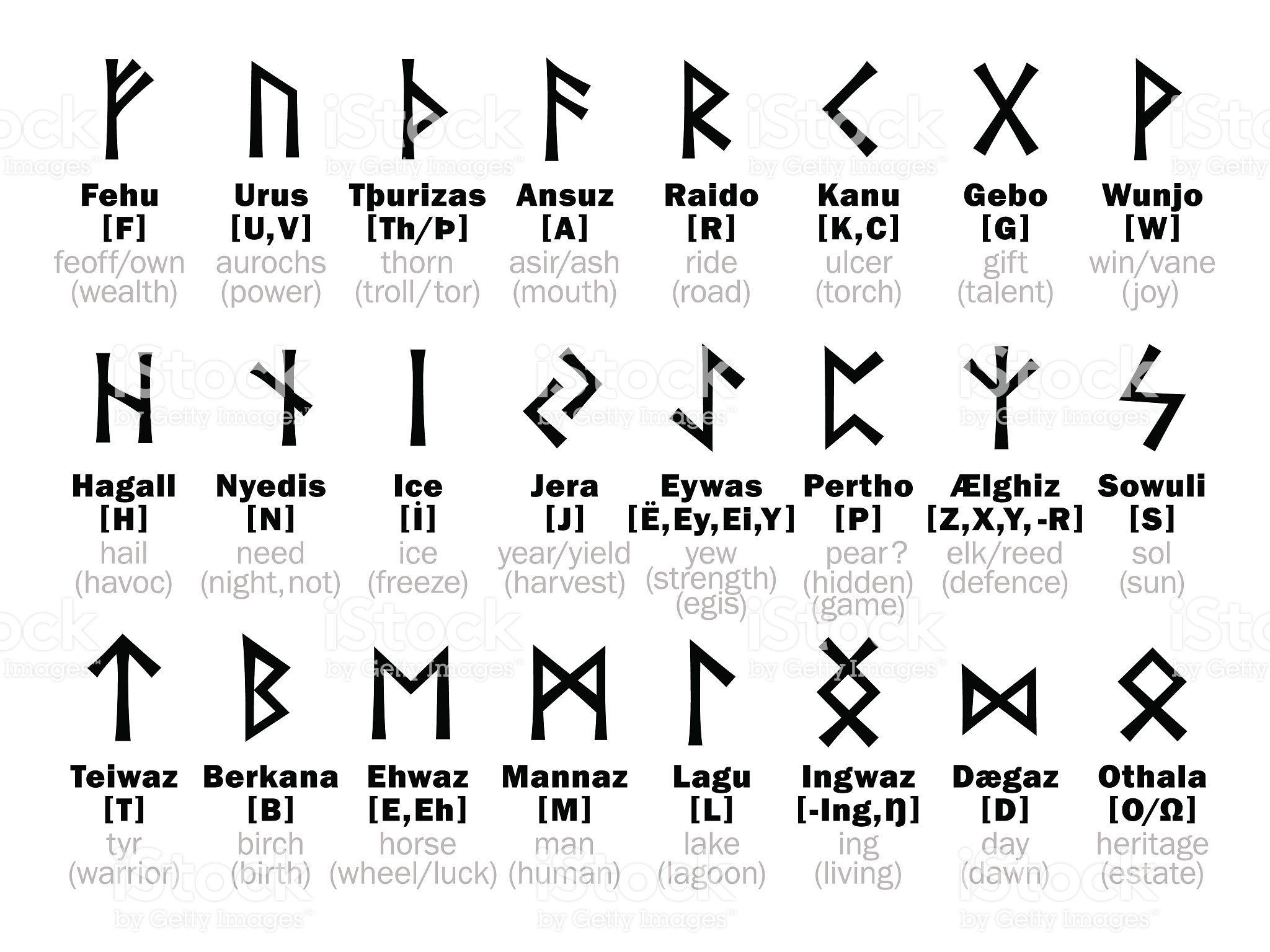 Futhark Runenalphabet Nordische Runen Lizenzfreie Bilder