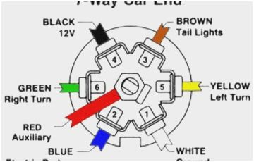 Wiring Diagram For Trailer Light 7 Pin wiring diagram