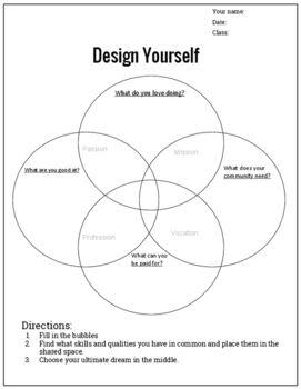 Find Your Purpose A Venn Diagram Venn Diagram Intuitive Life Coach Finding Yourself