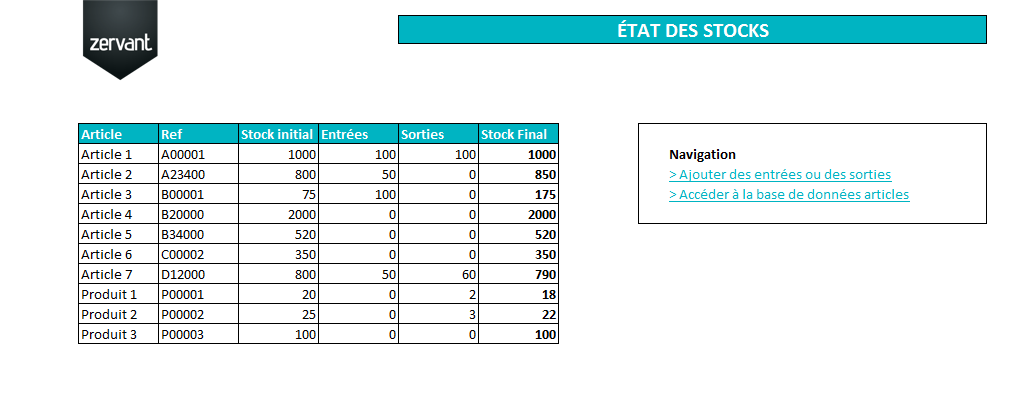 Modele Gratuit de gestion de Stock | Gestion, Modèles gratuits et Suivi