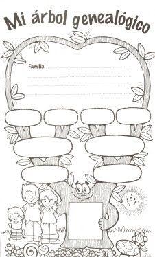 arbol genealogi co | hojas de trabajo para dar clases diferentes ...