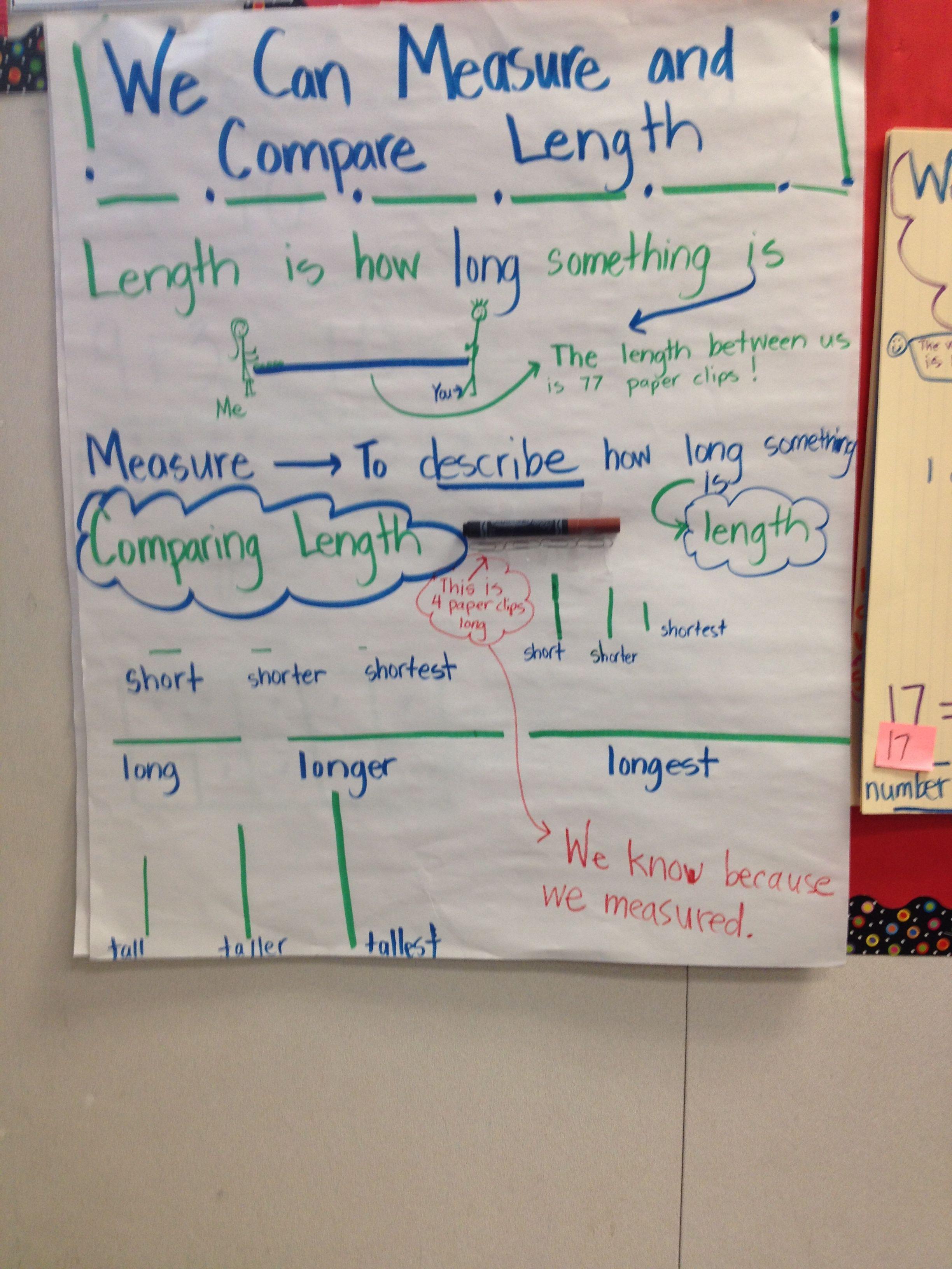 Measurement Length First Grade