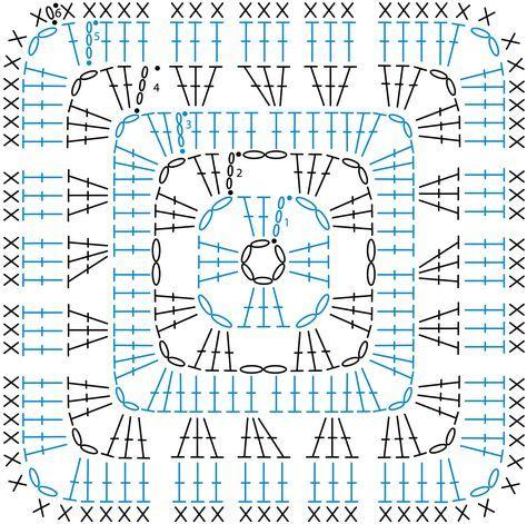 Knitting Free Couple 24 Ideas In 2020 Granny Square Crochet Pattern Crochet Square Patterns Granny Pattern,Porcini Mushrooms