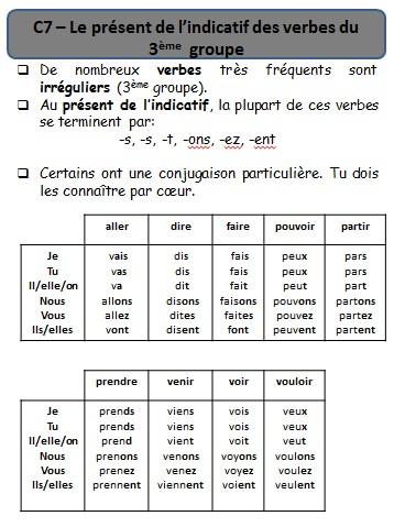 Ecole Des 3 Merlettes C7 Le Present Des Verbes Du 3eme Groupe Verbe Exercice Ce2 Exercices Conjugaison