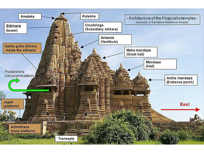 architecture of the khajuraho temples hindu temple architecture