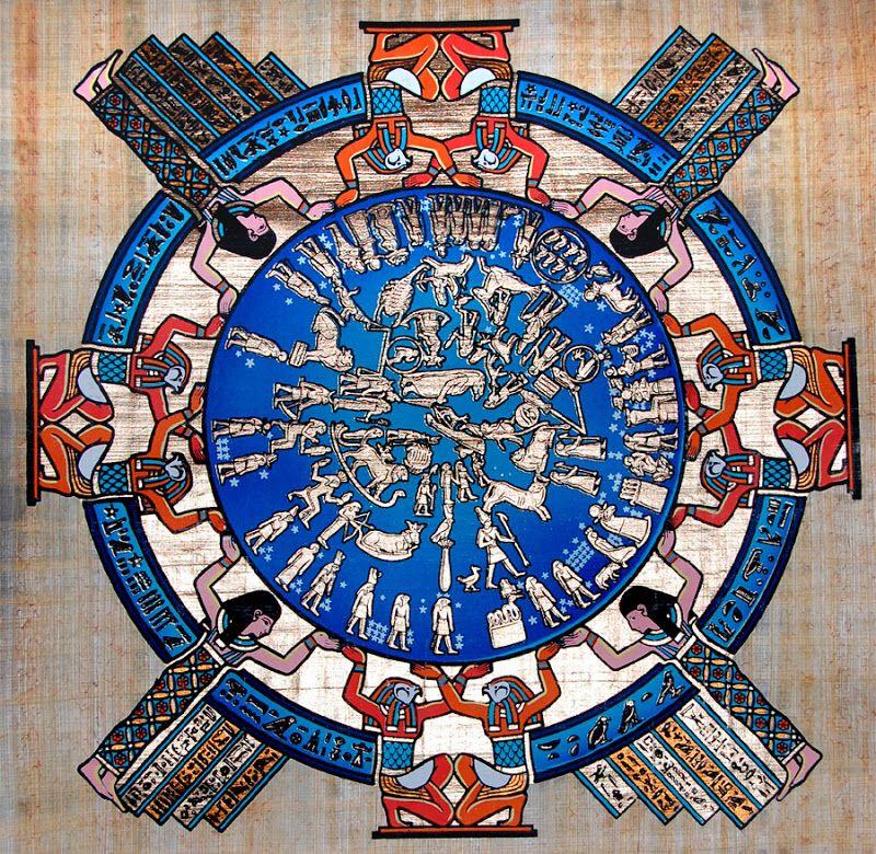 Calendrier Egyptien.Calendrier Astronomique Egyptien Antique Dans La Grande