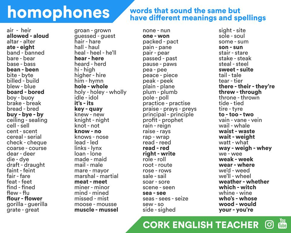 Homophones Homophones Words English Words Homophones