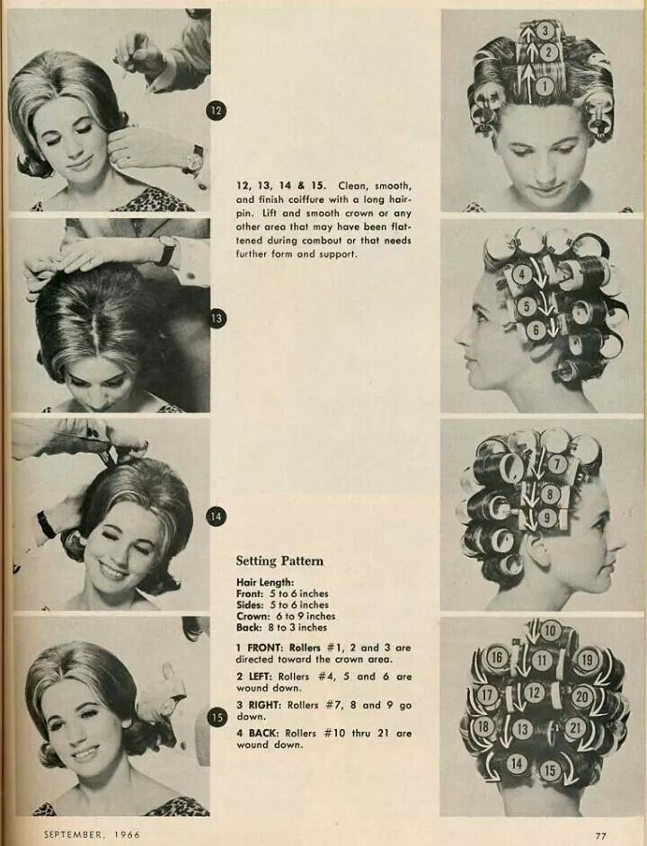 Vintage Pin Curls Diagram 97 Dodge Dakota Stereo Wiring Roller Setting Patterns Featured In A Woman's Magazine   Pinterest Curl Pattern ...