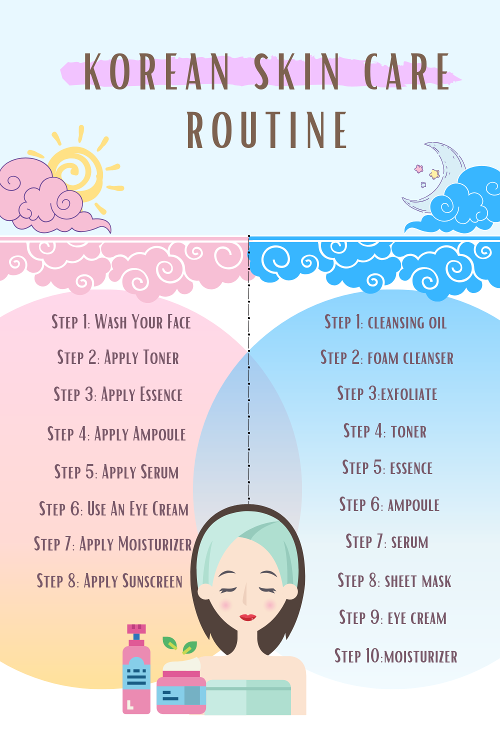 Korean Skin Care Routine Day And Night In 2020 Korean Skin Care Routine Night Night Skin Care Routine Skin Care Routine Steps