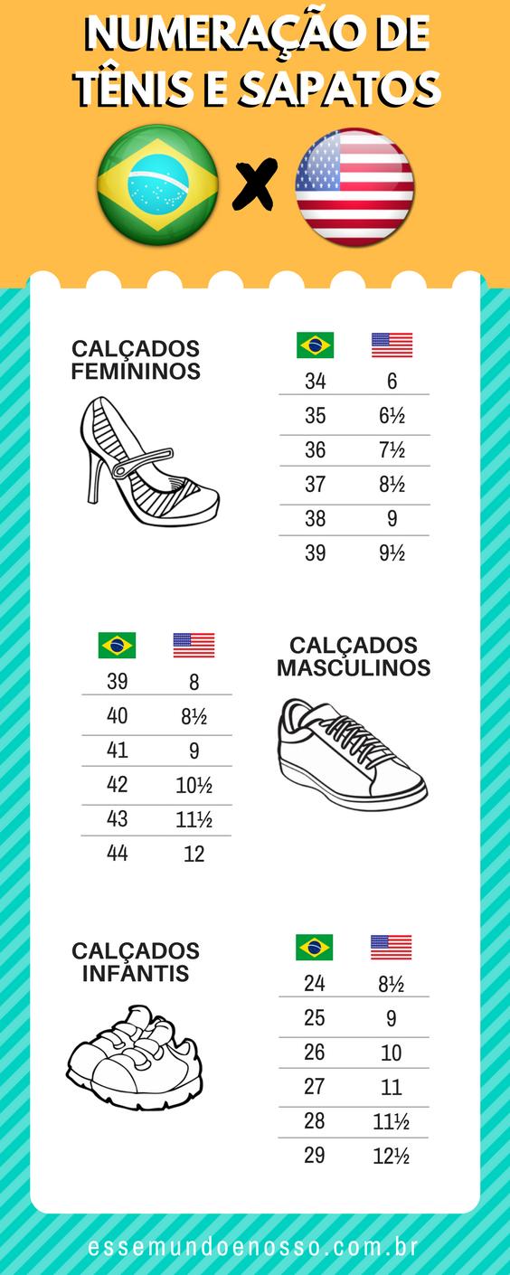 Numeração de tênis e sapatos nos EUA x Brasil: Tabela de