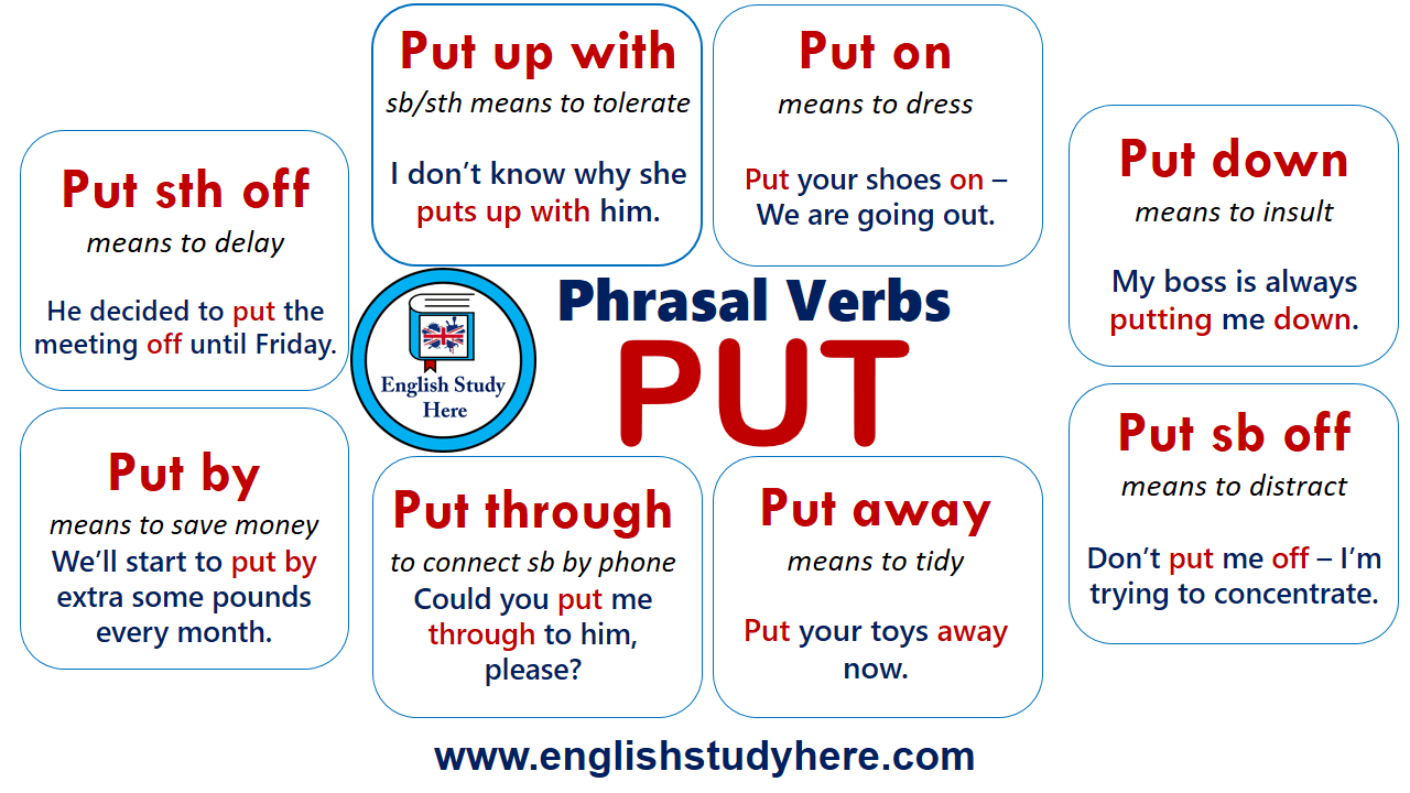 Aula De Inglês Aprender Phrasal Verbs In English Com: Phrasal Verbs – PUT In English
