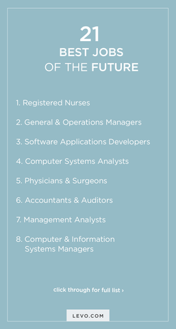 The 21 Best Jobs Of The Future Future Jobs Job Advice Job Career