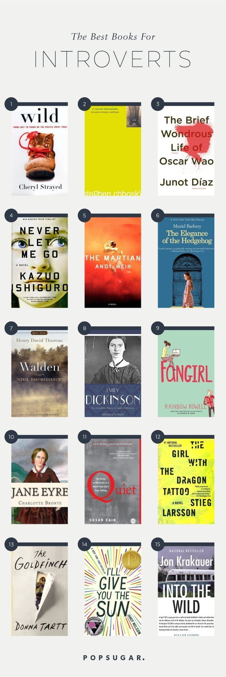 16 Books That Every Introvert Needs to Read #bookstoread