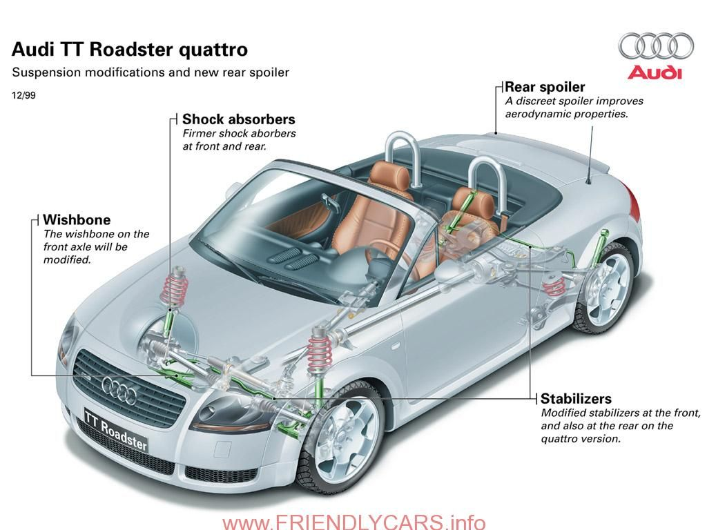 Awesome 2000 audi tt back seat car images hd 2001 audi tt roadster conceptcarz