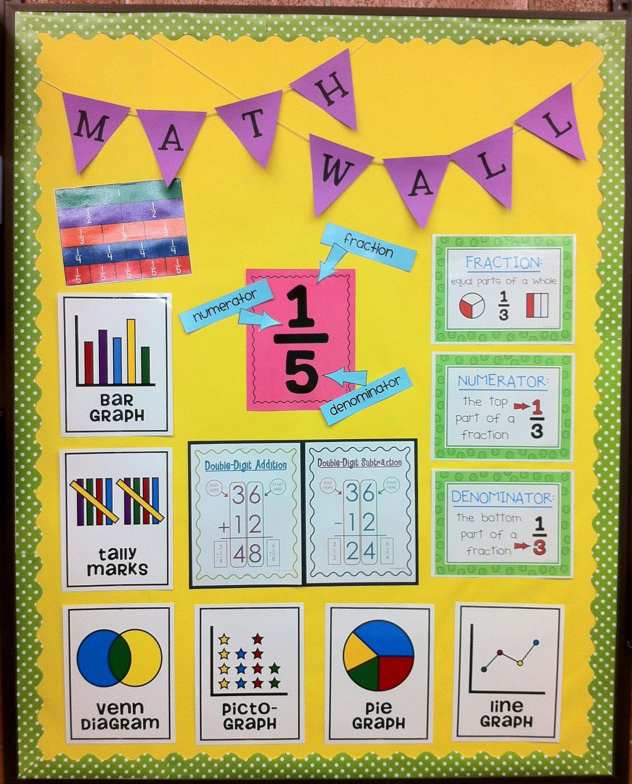 Math Wall-This is cute! I like the idea of a board that features ...