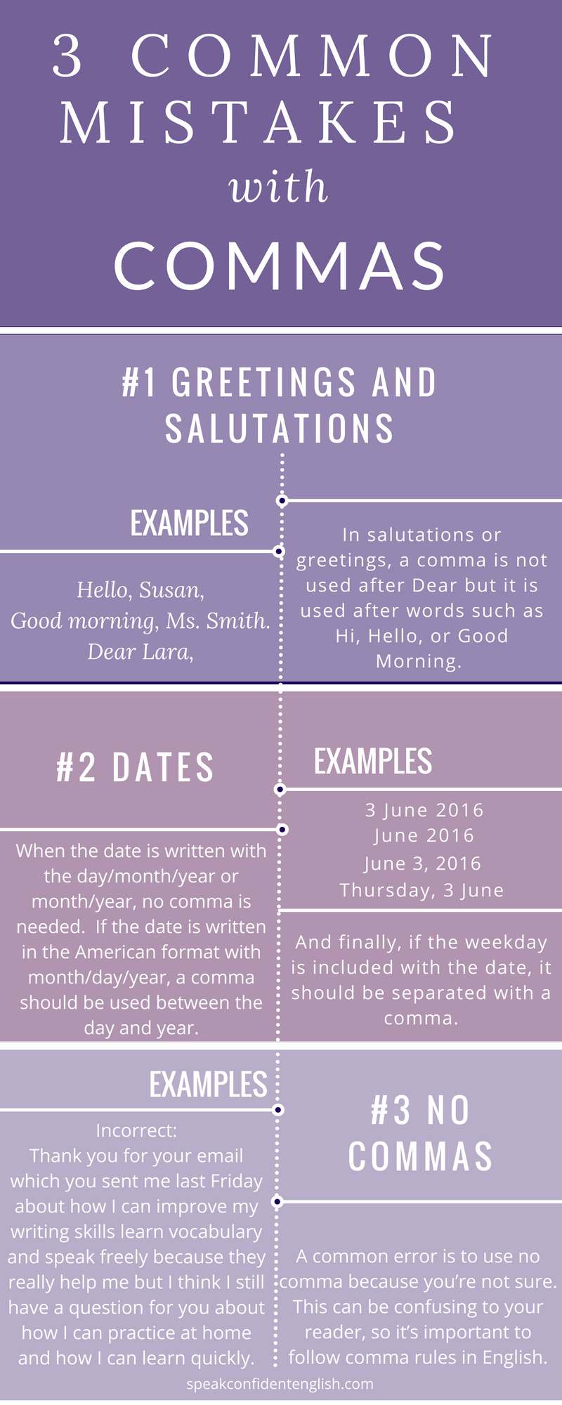 Do You Make Some Of These Mistakes In Your English Emails Or